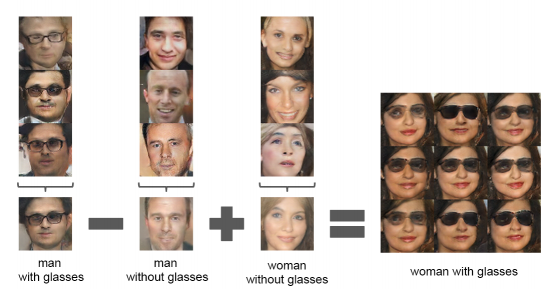 Image interpolation, extrapolation, and generation