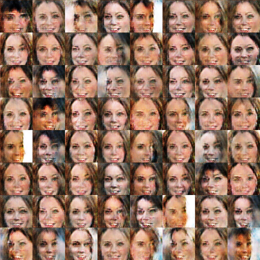 Figure 6b. End state of Test #1 with the Kate dataset trained with the UFM for only 75 minibatches. Here 64 images are randomly sampled from the trained model.